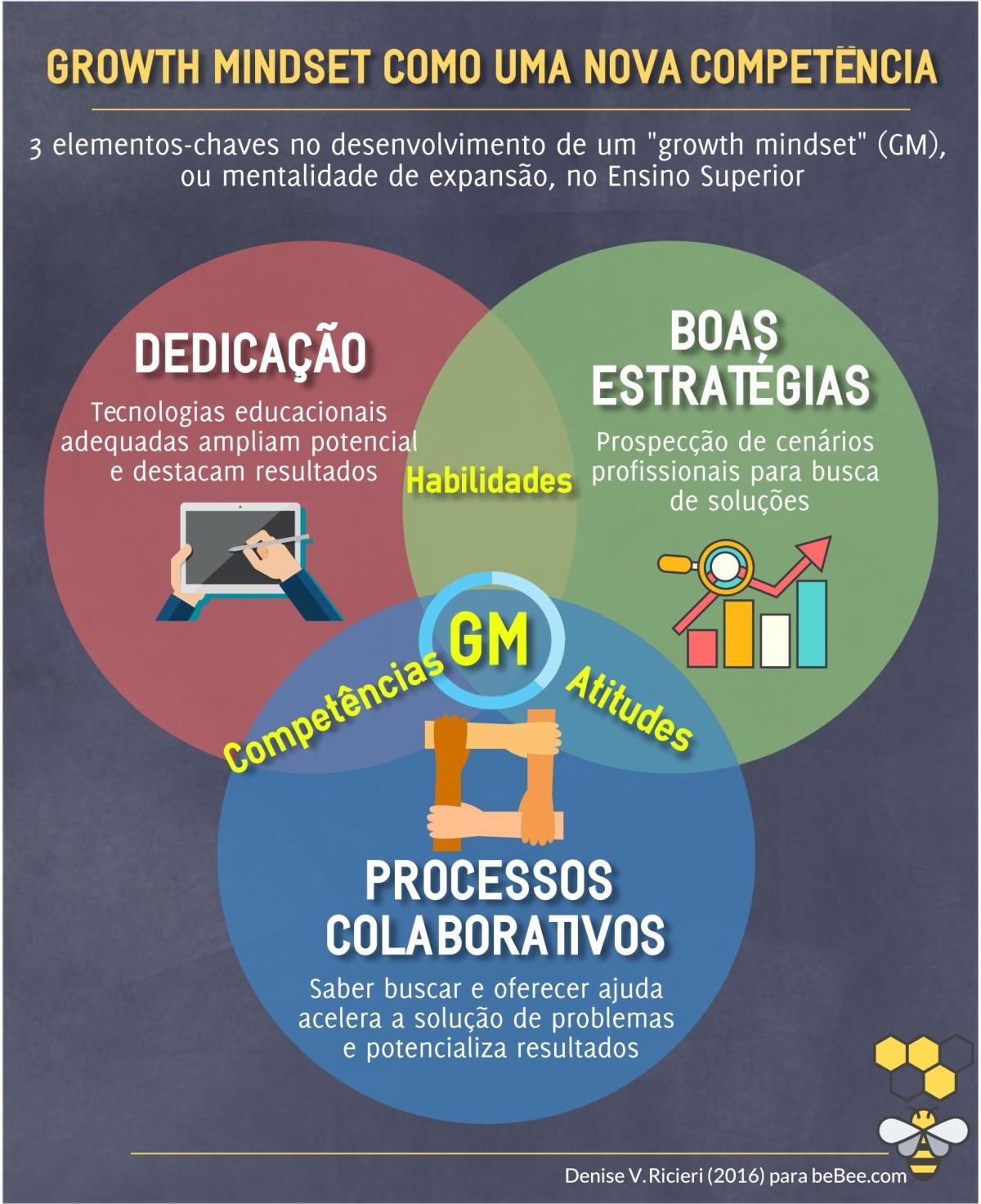 GMport2