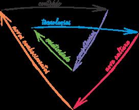 ciclo inov tecnol-6