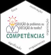 hexa-COMPET