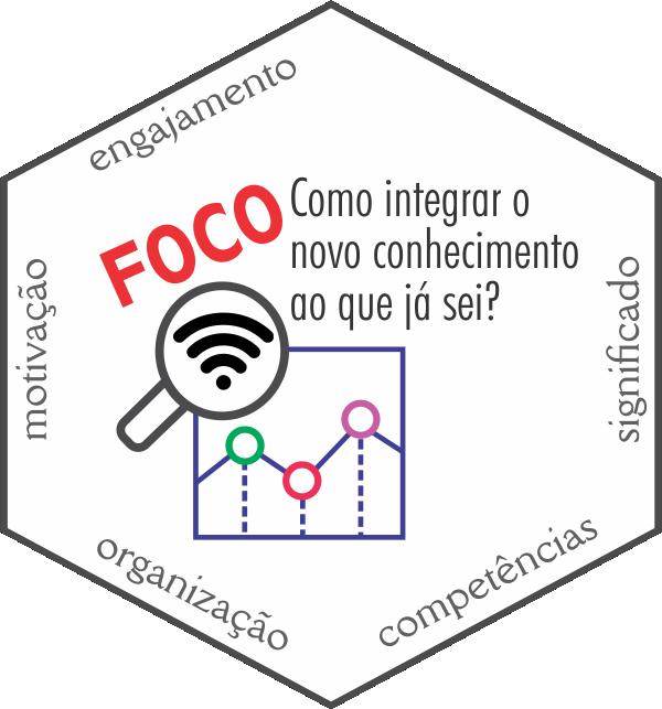 hexa-FOCO