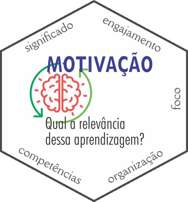 hexa-MOTIV